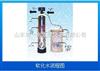 绿化水处理设备=纯净水水处理设备-山东川一水处理设备有限公司